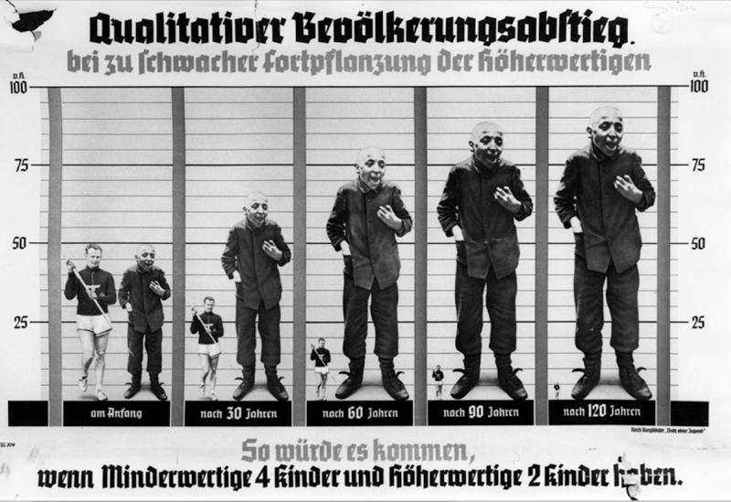 Propaganda nazista antissemita.
